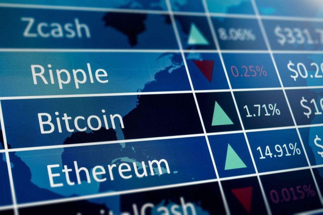 NEO Blockchain